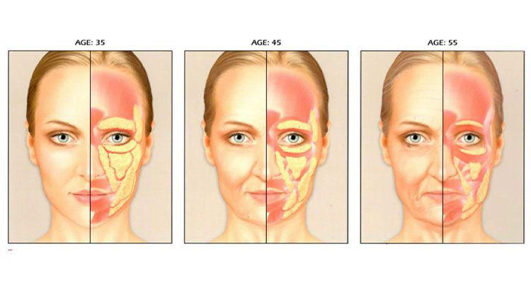 پر کردن پوست صورت